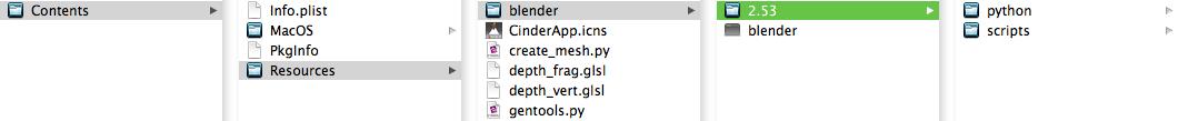 http://bin.onecm.com/img/random/blender_embed_folder_structure.png